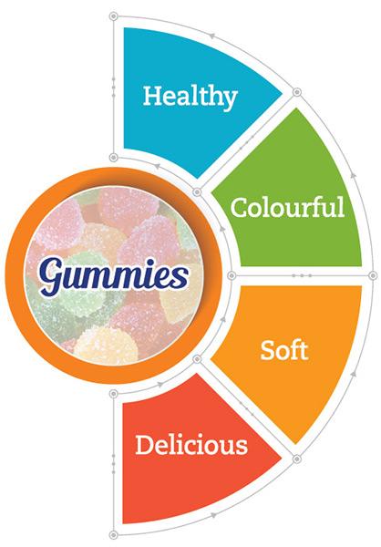gummy-vitamin-bottom-img